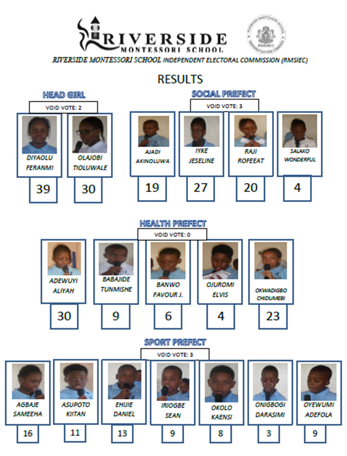 RMS ELECTION RESULTS